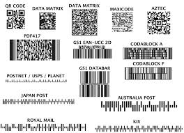 DIFFERENT TYPES OF BARCODES EBOOK